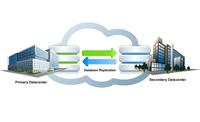 سرورهای مناسب فعالیت های ارتباطی و تعاملی (Collaboration)